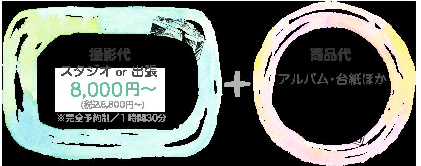 撮影代+商品代